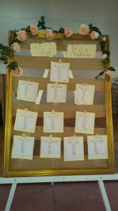Plan de table Mariage de Nathalie & Patrick